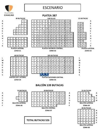 Mapa de la Sala CCCH
